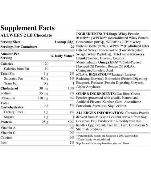 Суроватъчен протеин 2.27 кг. ALLWhey